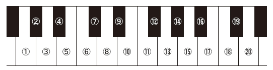 h26保育実習理論音楽
