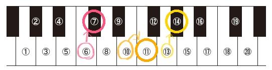 2h26保育実習理論音楽C♯1