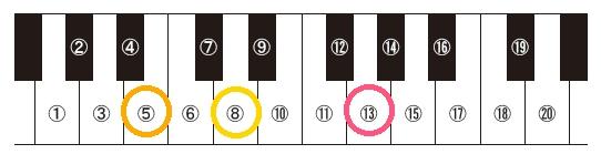 2h26保育実習理論音楽g3