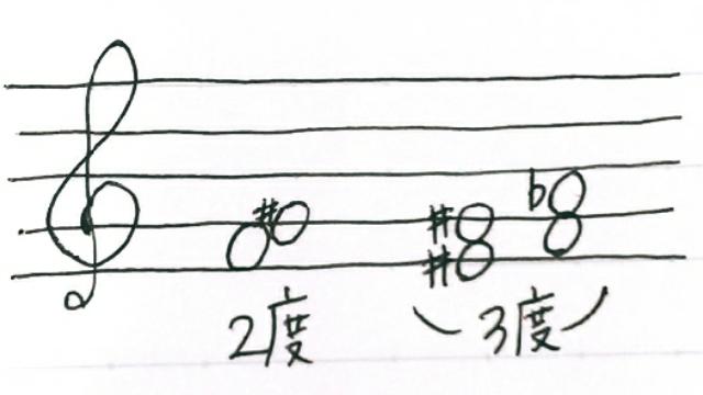 音程2度3度