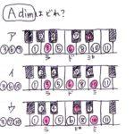 今度こそ⑧和音dimとaugの基本形(過去問解説)